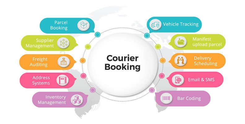 Courier Booking App