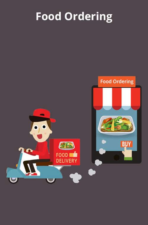 Best Food Ordering System
